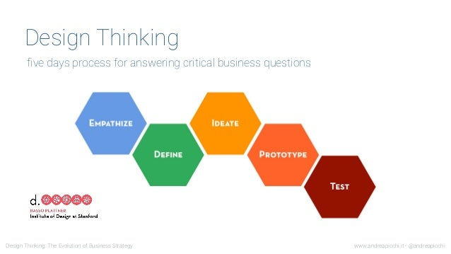 value of critical thinking in business How to improve your critical thinking skills and make better business decisions next critical thinking is a way to intervene in your thought process.