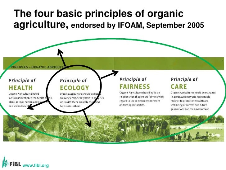 federal regulation of organic farming How humus farming becomes organic farming   two enduring ideas about  organic agriculture  the slow march towards federal regulation.