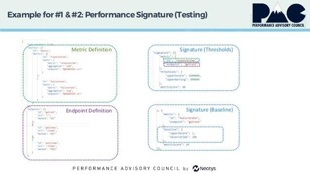 Signature (Baseline) Example for #1 & #2:PerformanceSignature(Testing) Metric Definition Signature (Thresholds) Endpoint D...
