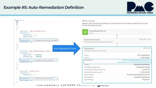 Example #5: Auto-RemediationDefinition Push Deployment Event