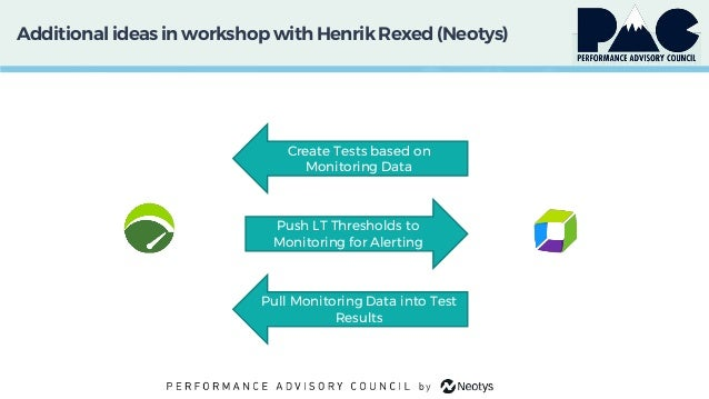 Additionalideas in workshop withHenrikRexed (Neotys) Create Tests based on Monitoring Data Push LT Thresholds to Monitorin...