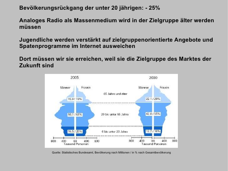 Andreas heine Slide 2