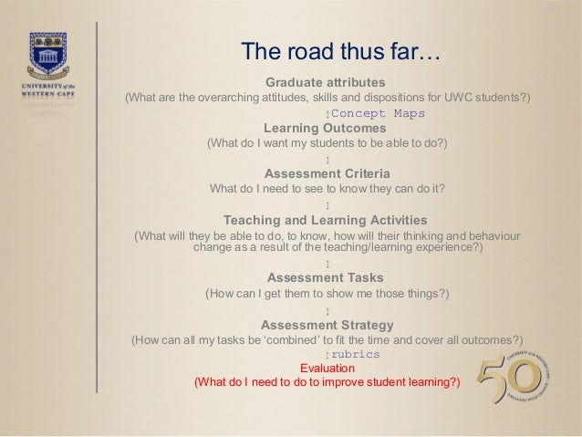 The road thus far… Graduate attributes (What are the overarching attitudes, skills and dispositions for UWC students?) ↕Co...