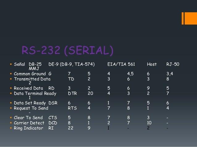 RS-232 (SERIAL) Señal DB-25     DE-9 (DB-9, TIA-574)   EIA/TIA 561   Host   RJ-50         MMJ Common Ground G         7 ...