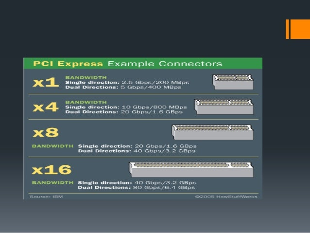 PCI-EXPRESS x4