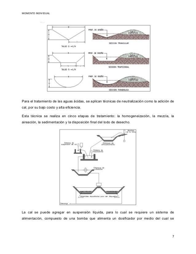 MOMENTO INDIVIDUAL Para el tratamiento de las aguas ácidas, se aplican técnicas de neutralización como la adición de cal, ...