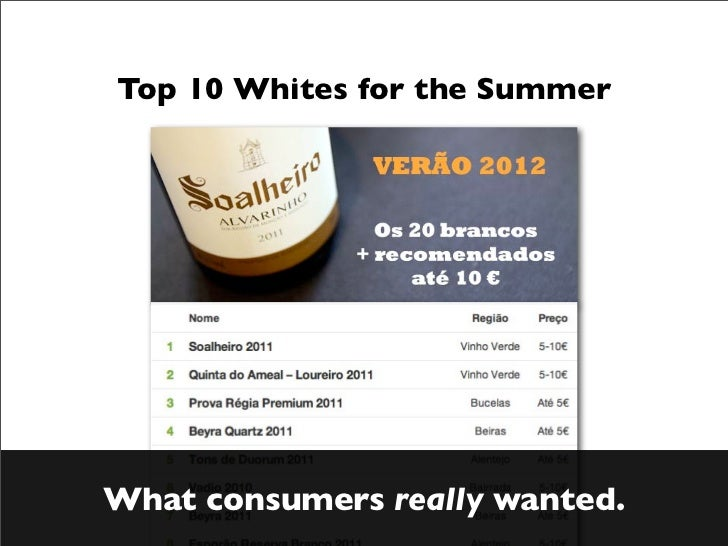 Top 10 Whites for the SummerWhat consumers really wanted.