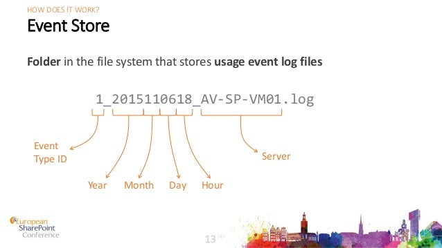 Event Store Folder in the file system that stores usage event log files /47 13 HOW DOES IT WORK? 1_2015110618_AV-SP-VM01.l...