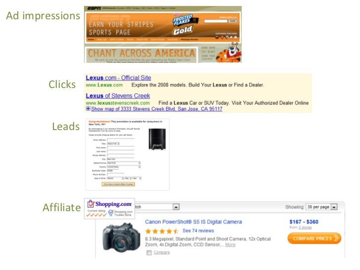 Ad impressions Clicks Leads Affiliate