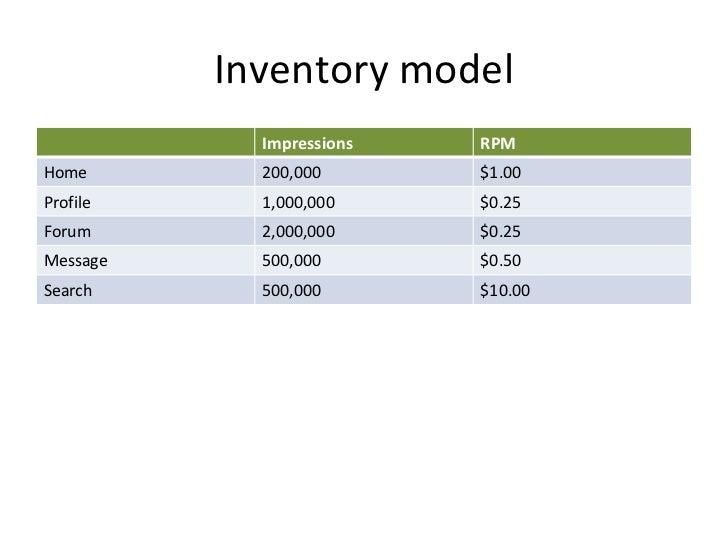 Inventory model Impressions RPM Home 200,000 $1.00 Profile 1,000,000 $0.25 Forum 2,000,000 $0.25 Message 500,000 $0.50 Sea...