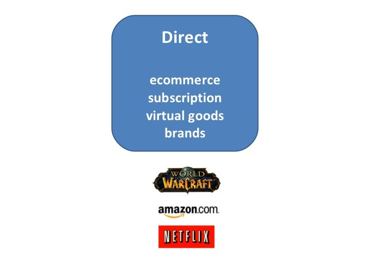 Direct ecommerce subscription virtual goods brands