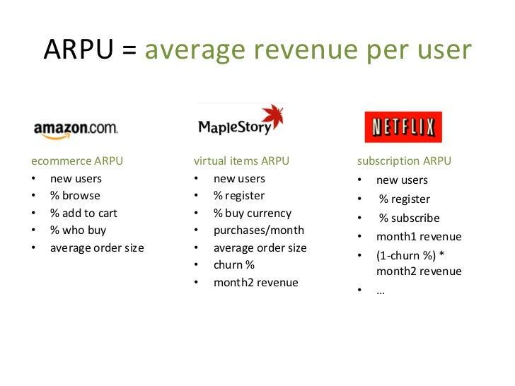 ARPU =  average revenue per user <ul><li>ecommerce ARPU </li></ul><ul><li>new users </li></ul><ul><li>% browse </li></ul><...
