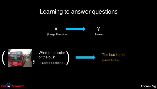 Andrew NgAndrew Ng ( , ) Learning to answer questions YX (Image,Question) Answer The bus is red. (公共汽车是红色的) What is the co...
