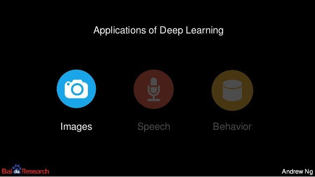 Andrew NgAndrew Ng Images Speech Behavior Applications of Deep Learning