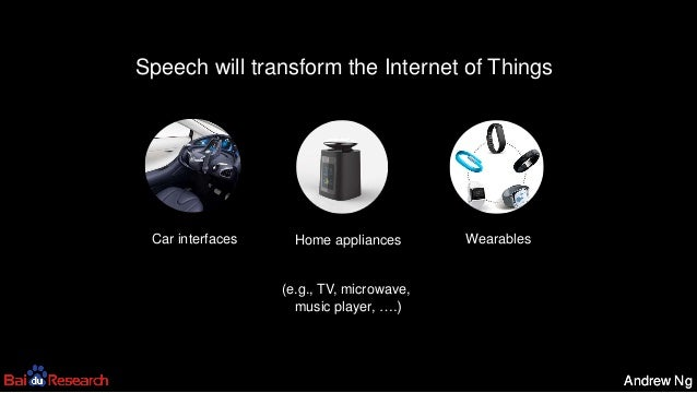 Andrew NgAndrew Ng Home appliances (e.g., TV, microwave, music player, ….) Car interfaces Wearables Speech will transform ...