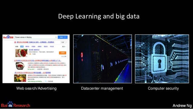 Andrew NgAndrew Ng 27 Web search/Advertising Datacenter management Computer security Deep Learning and big data