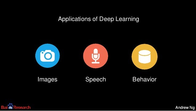 Andrew NgAndrew Ng Applications of Deep Learning Images Speech Behavior