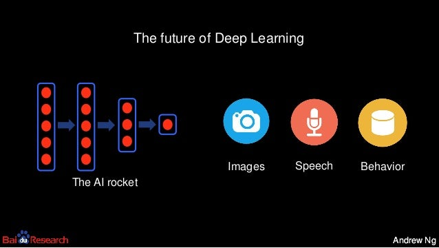 Andrew NgAndrew Ng The future of Deep Learning The AI rocket Images Speech Behavior