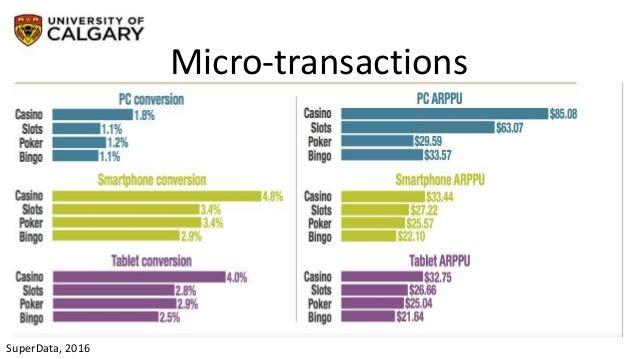 Microtransactions gambling macbook pro slots on left side