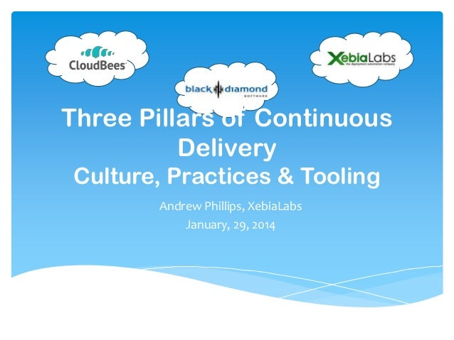 Three Pillars of Continuous Delivery Culture, Practices & Tooling Andrew Phillips, XebiaLabs January, 29, 2014