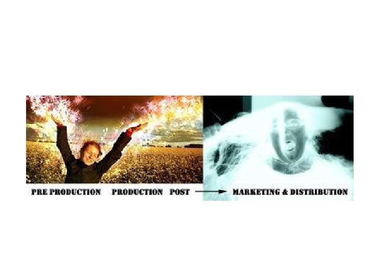 Coherent Truth in Transmedia Cinema Slide 3