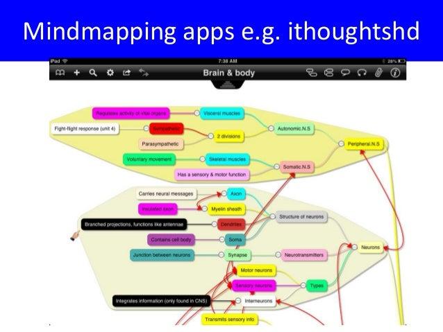 File-sharing – Dropbox: use on the web & iPad