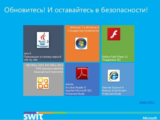 Обновитесь! И оставайтесь в безопасности! Windows 7 и Windows 8 Стандартные привилегии  Java 6 Прекращает установку версий...