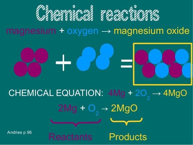 magnesium essay paper