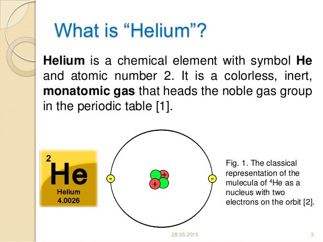 Helium Gas Helium Gas Physical Properties