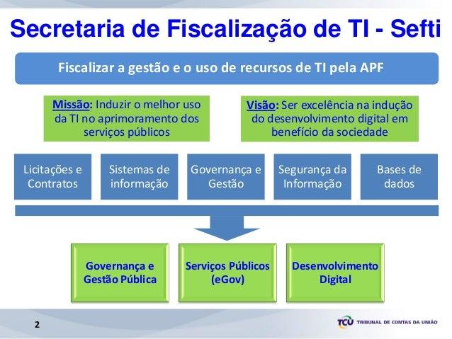 Secretaria de Fiscalização de TI - Sefti Fiscalizar a gestão e o uso de recursos de TI pela APF 2 Governança e Gestão Públ...