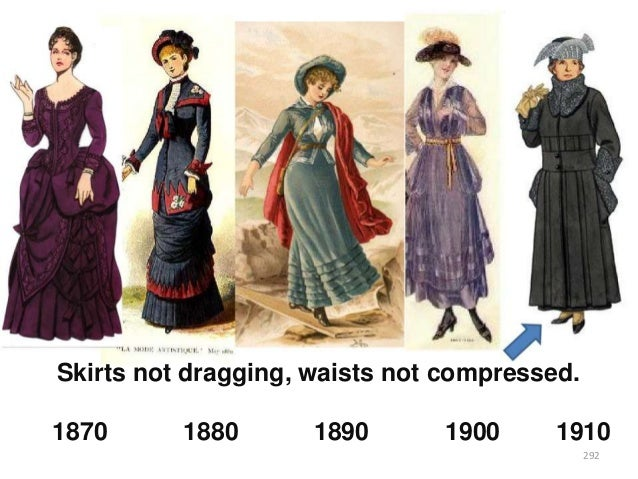 Skirts not dragging, waists not compressed. 1870  1880  1890  1900  1910 292