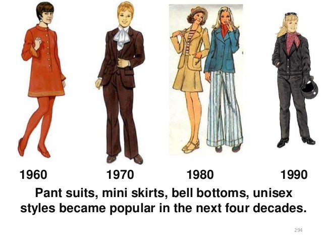 1960 1970 1980 1990 Pant suits, mini skirts, bell bottoms, unisex styles became popular in the next four decades. 294