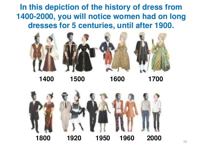 In this depiction of the history of dress from 1400-2000, you will notice women had on long dresses for 5 centuries, until...