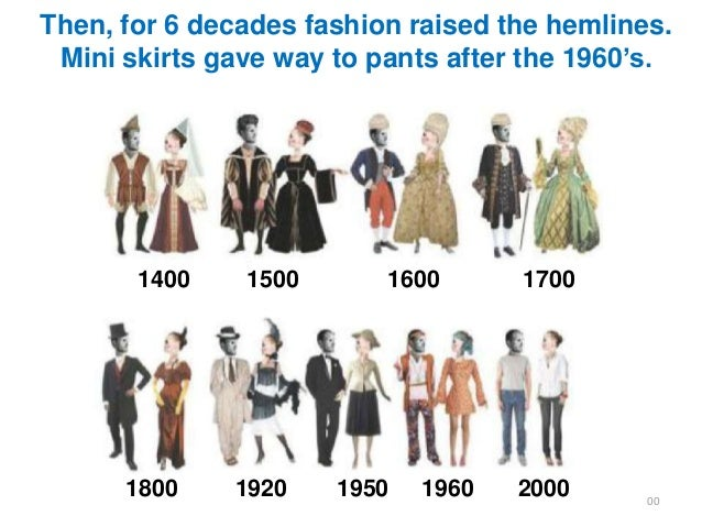 """Then, for 6 decades fashion raised the hemlines. Mini skirts gave way to pants after the 1960""""s.  1400  1800  1500  1920  ..."""