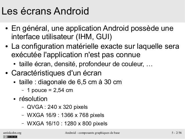 antislashn.org Android - composants graphiques de base 5 - 2/56 Les écrans Android ● En général, une application Android p...