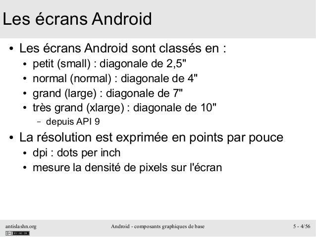 antislashn.org Android - composants graphiques de base 5 - 4/56 Les écrans Android ● Les écrans Android sont classés en : ...
