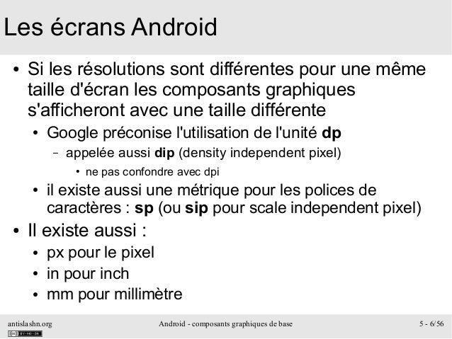 antislashn.org Android - composants graphiques de base 5 - 6/56 Les écrans Android ● Si les résolutions sont différentes p...