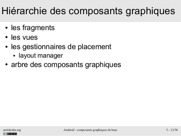 antislashn.org Android - composants graphiques de base 5 - 12/56 Hiérarchie des composants graphiques ● les fragments ● le...