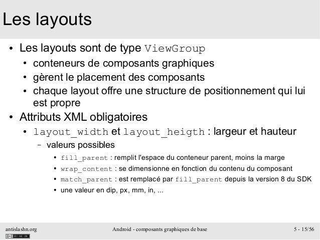 antislashn.org Android - composants graphiques de base 5 - 15/56 Les layouts ● Les layouts sont de type ViewGroup ● conten...