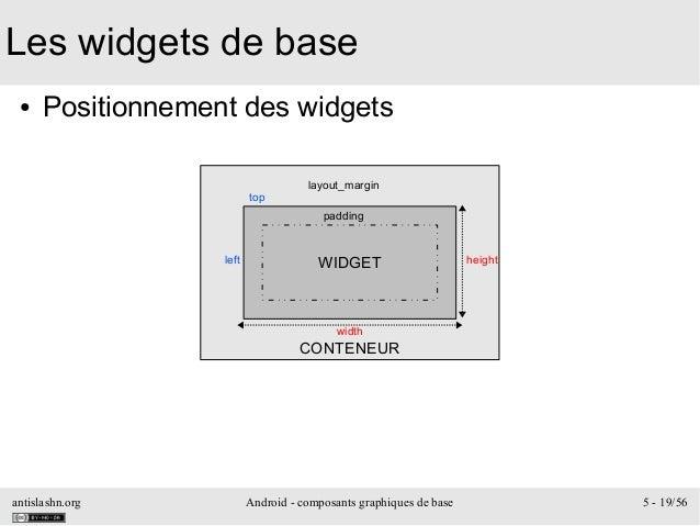 antislashn.org Android - composants graphiques de base 5 - 19/56 CONTENEUR Les widgets de base ● Positionnement des widget...