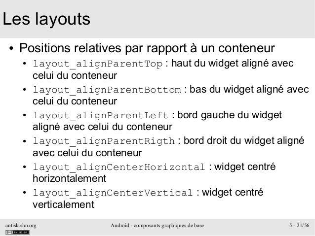 antislashn.org Android - composants graphiques de base 5 - 21/56 Les layouts ● Positions relatives par rapport à un conten...