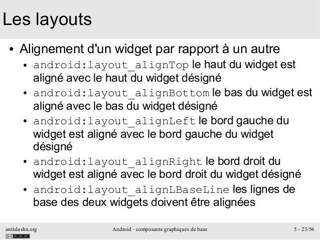 antislashn.org Android - composants graphiques de base 5 - 23/56 Les layouts ● Alignement d'un widget par rapport à un aut...
