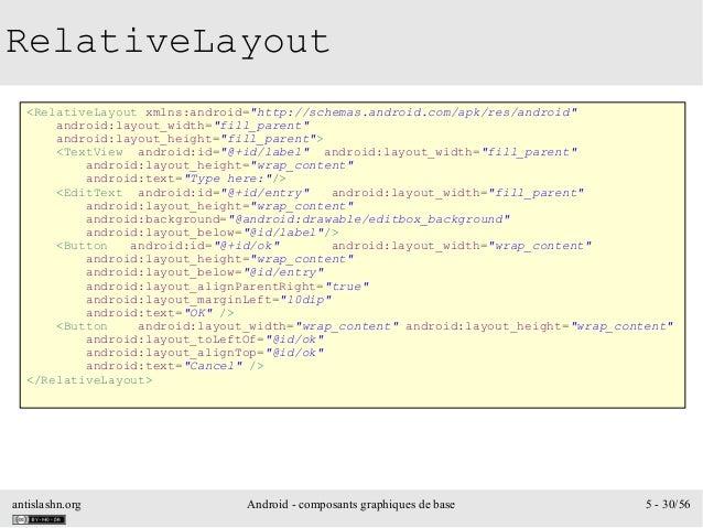 "antislashn.org Android - composants graphiques de base 5 - 30/56 RelativeLayout <RelativeLayout xmlns:android=""http://sche..."
