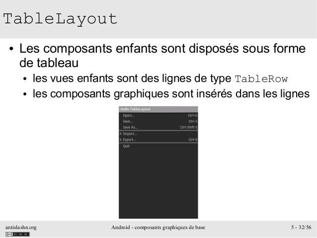 antislashn.org Android - composants graphiques de base 5 - 32/56 TableLayout ● Les composants enfants sont disposés sous f...
