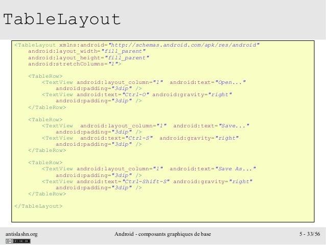 "antislashn.org Android - composants graphiques de base 5 - 33/56 TableLayout <TableLayout xmlns:android=""http://schemas.an..."