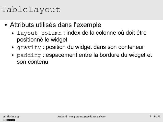 antislashn.org Android - composants graphiques de base 5 - 34/56 TableLayout ● Attributs utilisés dans l'exemple ● layout_...