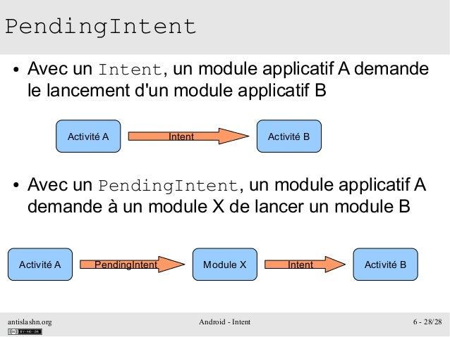 antislashn.org Android - Intent 6 - 28/28 PendingIntent ● Avec un Intent, un module applicatif A demande le lancement d'un...