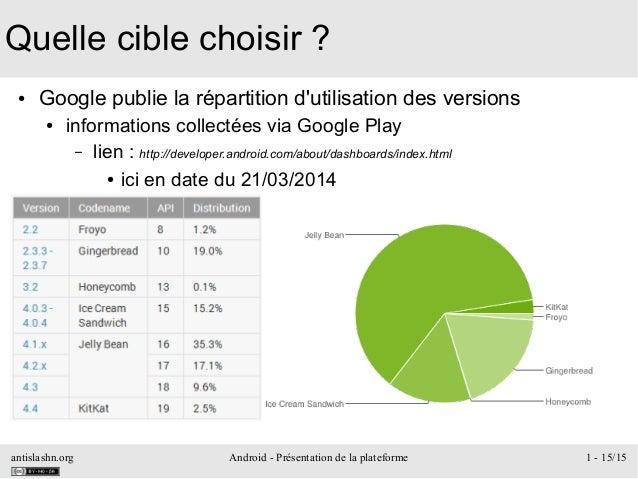 antislashn.org Android - Présentation de la plateforme 1 - 15/15 Quelle cible choisir ? ● Google publie la répartition d'u...