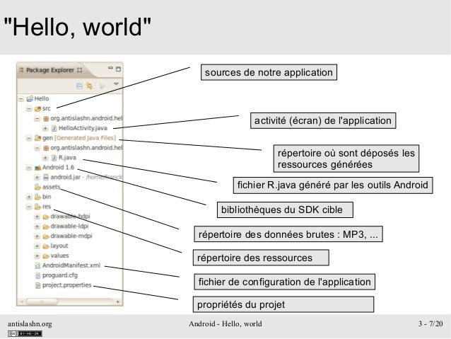 "antislashn.org Android - Hello, world 3 - 7/20 ""Hello, world"" sources de notre application activité (écran) de l'applicati..."