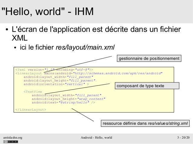 """antislashn.org Android - Hello, world 3 - 20/20 """"Hello, world"""" - IHM ● L'écran de l'application est décrite dans un fichie..."""